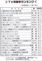 視聴率.JPG