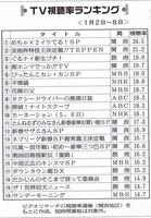 視聴率ランキング.JPG