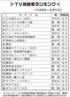 2016.6.9.朝日新聞 その2.JPG