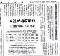 OK 民放キー局2015年度売上.JPG
